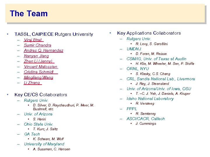 The Team • TASSL, CAIP/ECE Rutgers University – – – – – Viraj Bhat