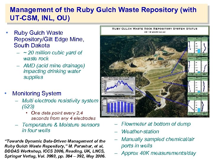 Management of the Ruby Gulch Waste Repository (with UT-CSM, INL, OU) • Ruby Gulch