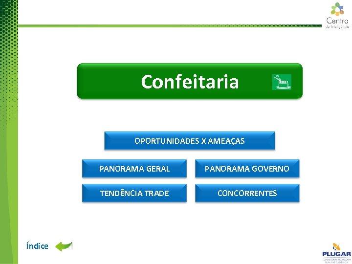 Confeitaria OPORTUNIDADES X AMEAÇAS PANORAMA GERAL TENDÊNCIA TRADE Índice PANORAMA GOVERNO CONCORRENTES