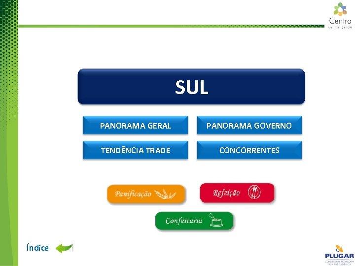 SUL PANORAMA GERAL TENDÊNCIA TRADE Índice PANORAMA GOVERNO CONCORRENTES