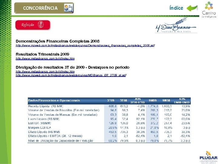 CONCORRÊNCIA Demonstrações Financeiras Completas 2008 http: //www. mzweb. com. br/mdiasbranco/web/arquivos/Demonstracoes_financeiras_completas_2008. pdf Resultados Trimestrais 2009