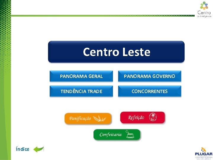 Centro Leste PANORAMA GERAL TENDÊNCIA TRADE Índice PANORAMA GOVERNO CONCORRENTES
