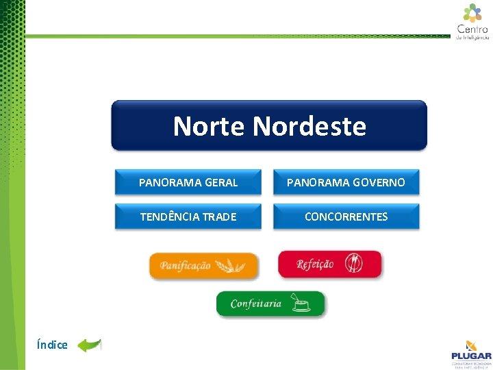 Norte Nordeste PANORAMA GERAL TENDÊNCIA TRADE Índice PANORAMA GOVERNO CONCORRENTES