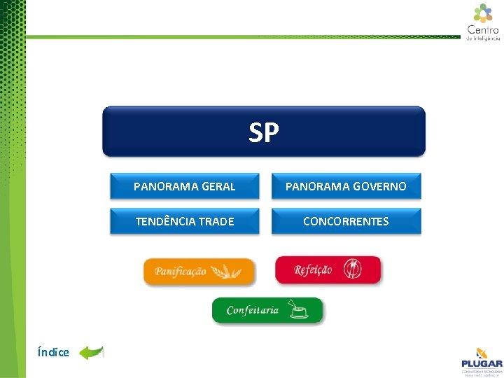 SP PANORAMA GERAL TENDÊNCIA TRADE Índice PANORAMA GOVERNO CONCORRENTES