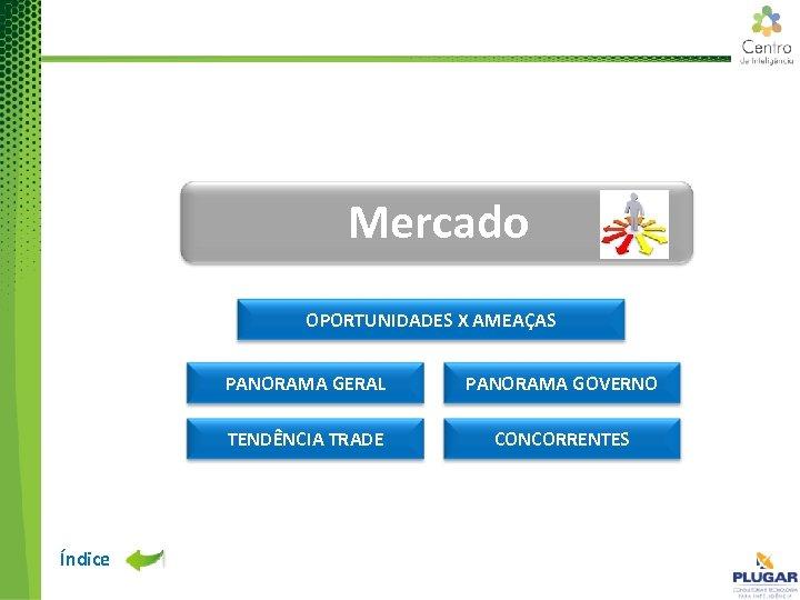 Mercado OPORTUNIDADES X AMEAÇAS PANORAMA GERAL TENDÊNCIA TRADE Índice PANORAMA GOVERNO CONCORRENTES