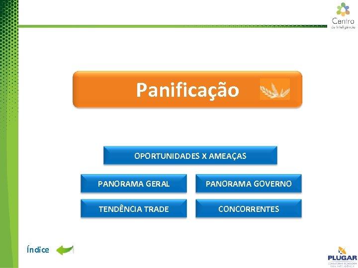 Panificação OPORTUNIDADES X AMEAÇAS PANORAMA GERAL TENDÊNCIA TRADE Índice PANORAMA GOVERNO CONCORRENTES