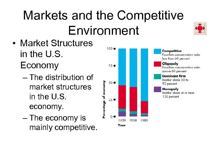 Markets and the Competitive Environment • Market Structures in the U. S. Economy –