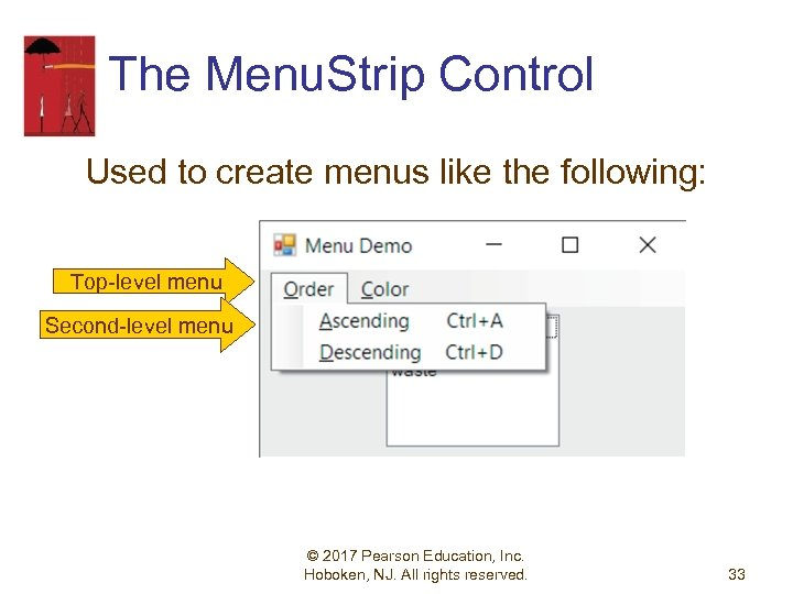 The Menu. Strip Control Used to create menus like the following: Top-level menu Second-level