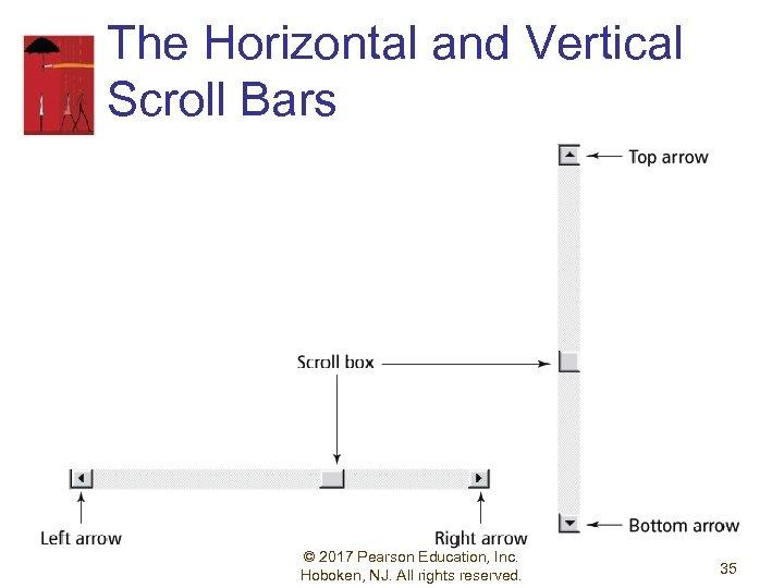 The Horizontal and Vertical Scroll Bars © 2017 Pearson Education, Inc. Hoboken, NJ. All