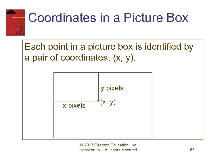 Coordinates in a Picture Box Each point in a picture box is identified by