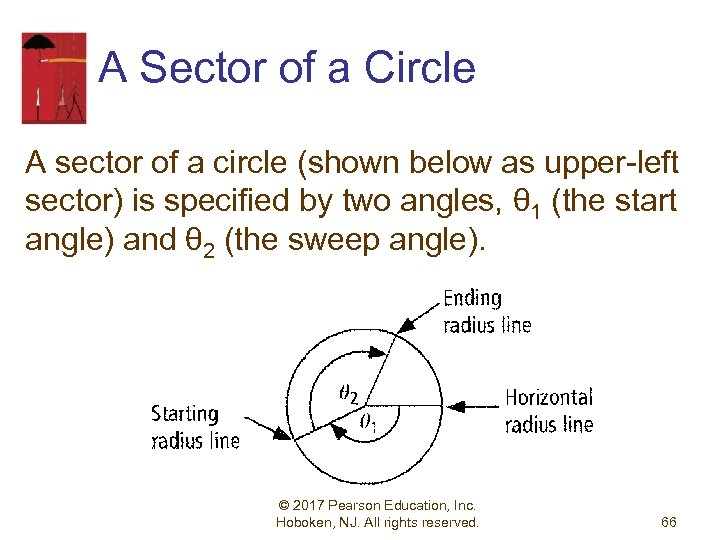 A Sector of a Circle A sector of a circle (shown below as upper-left