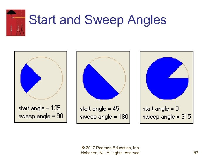Start and Sweep Angles © 2017 Pearson Education, Inc. Hoboken, NJ. All rights reserved.