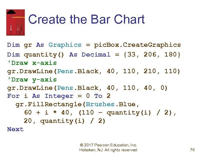 Create the Bar Chart Dim gr As Graphics = pic. Box. Create. Graphics Dim