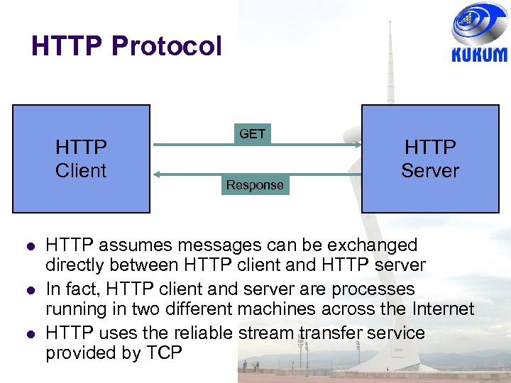 HTTP Protocol HTTP Client GET Response HTTP Server HTTP assumes messages can be exchanged