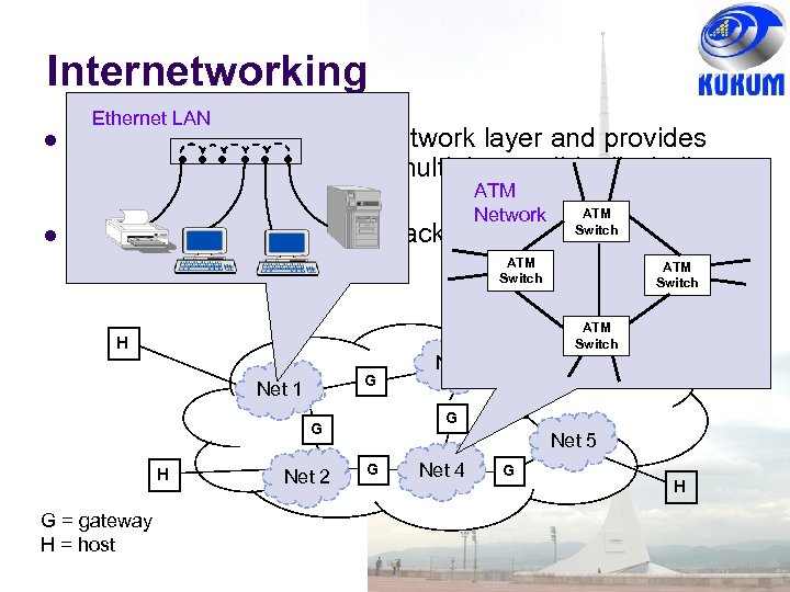 Internetworking Ethernet LAN Internetworking is part of network layer and provides transfer of packets
