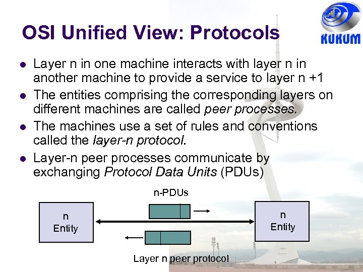 OSI Unified View: Protocols Layer n in one machine interacts with layer n in