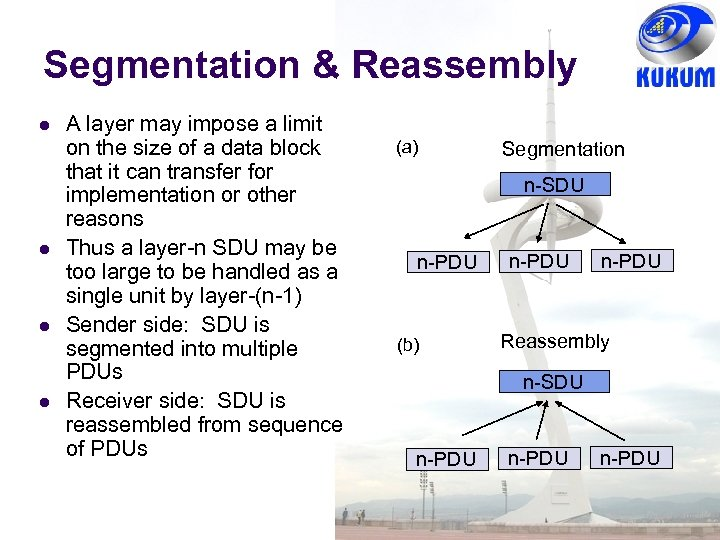 Segmentation & Reassembly A layer may impose a limit on the size of a