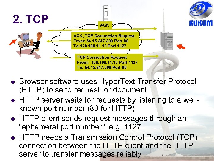 2. TCP ACK, TCP Connection Request From: 64. 15. 247. 200 Port 80 To: