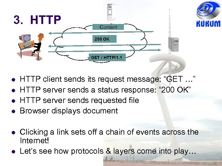 3. HTTP Content 200 OK GET / HTTP/1. 1 HTTP client sends its request