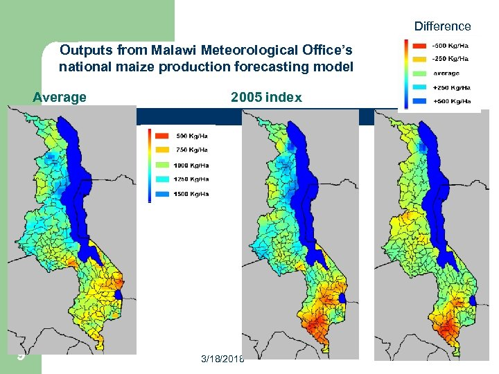 Difference Outputs from Malawi Meteorological Office's national maize production forecasting model Average 9 2005