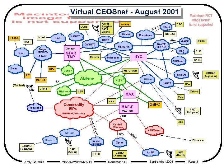 Virtual CEOSnet - August 2001 Nairobi Bangkok SJCR Beijing CCRS Israel NASDA UNInet Milan