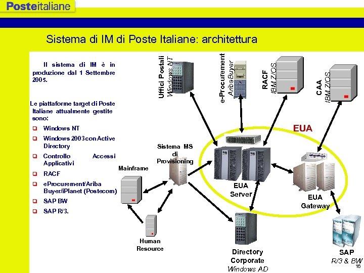 CAA IBM Z/OS Le piattaforme target di Poste Italiane attualmente gestite sono: RACF IBM
