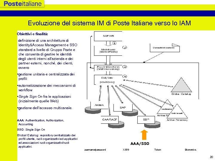 Evoluzione del sistema IM di Poste Italiane verso lo IAM Obiettivi e finalità: definizione