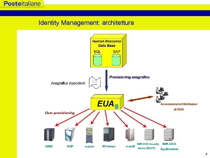 Identity Management: architettura User provisioning 8