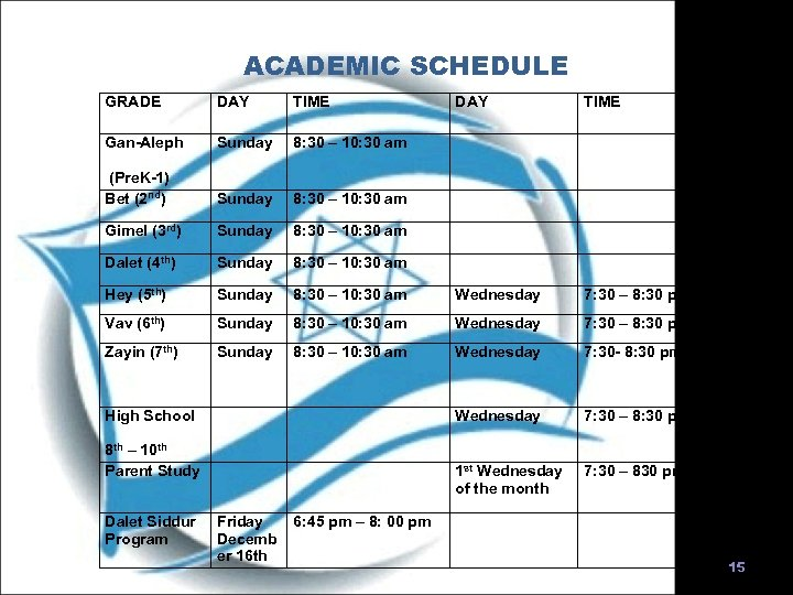 ACADEMIC SCHEDULE GRADE DAY TIME Gan-Aleph Sunday 8: 30 – 10: 30 am (Pre.