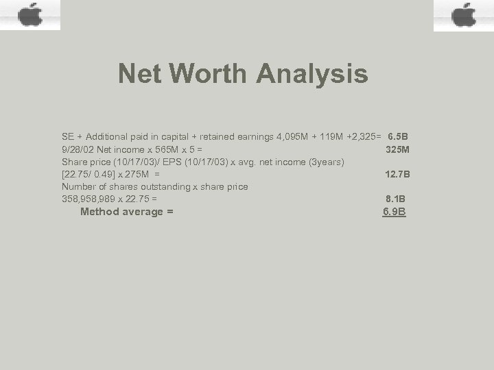 Net Worth Analysis SE + Additional paid in capital + retained earnings 4, 095