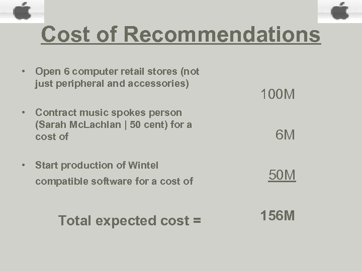 Cost of Recommendations • Open 6 computer retail stores (not just peripheral and accessories)
