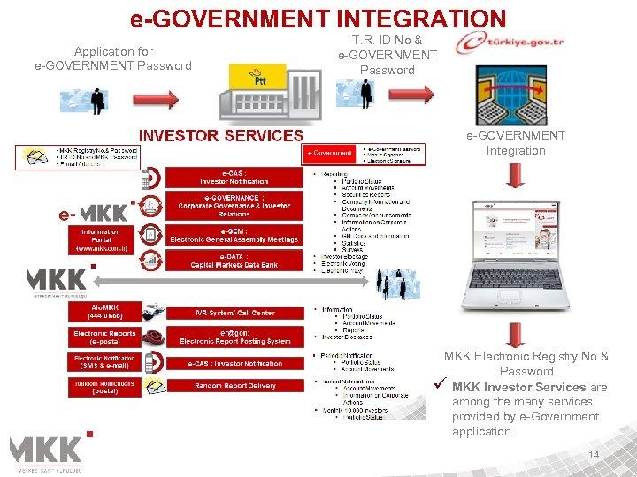 e-GOVERNMENT INTEGRATION Application for e-GOVERNMENT Password T. R. ID No & e-GOVERNMENT Password e-GOVERNMENT