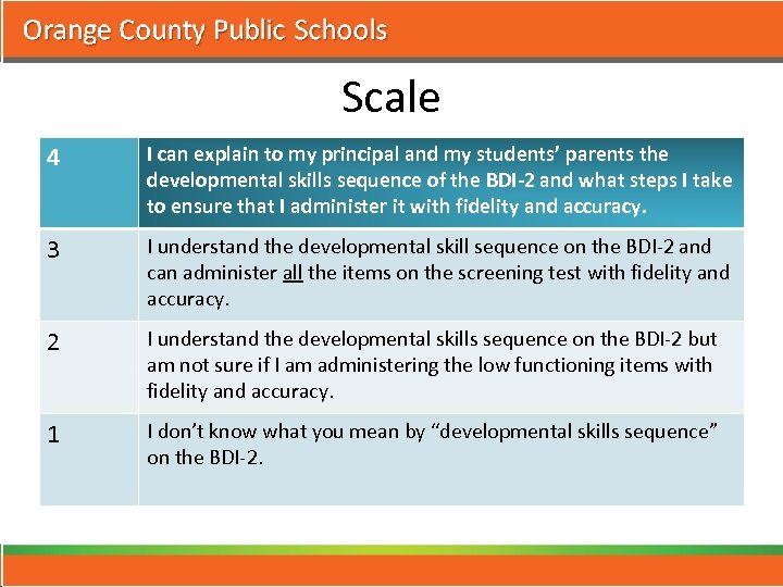 Scale 4 I can explain to my principal and my students' parents the developmental