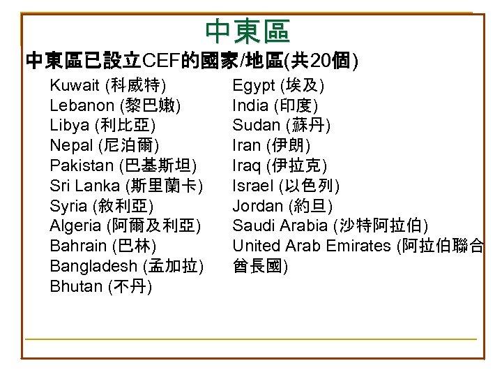 中東區 中東區已設立CEF的國家/地區(共 20個) Kuwait (科威特) Lebanon (黎巴嫩) Libya (利比亞) Nepal (尼泊爾) Pakistan (巴基斯坦) Sri
