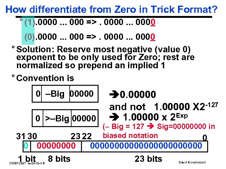 How differentiate from Zero in Trick Format? ° (1). 0000. . . 000 =>.