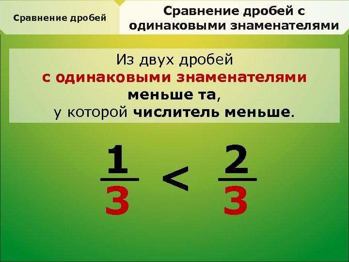 Сравнение дробей с одинаковыми знаменателями Из двух дробей с одинаковыми знаменателями меньше та, у