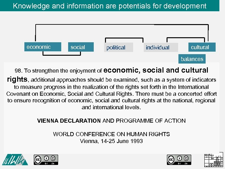 Knowledge and information are potentials for development economic social political cultural individual balances 98.