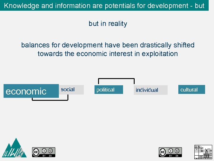 Knowledge and information are potentials for development - but in reality balances for development