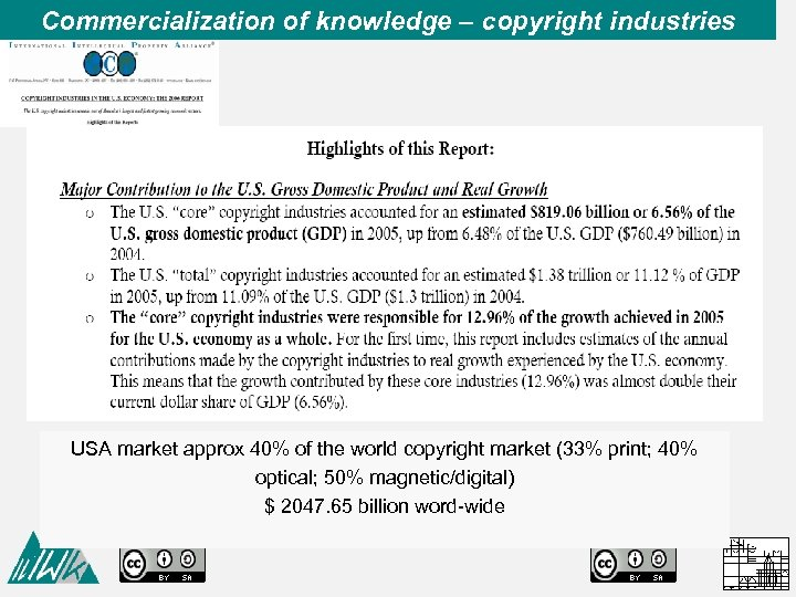 Commercialization of knowledge – copyright industries USA market approx 40% of the world copyright