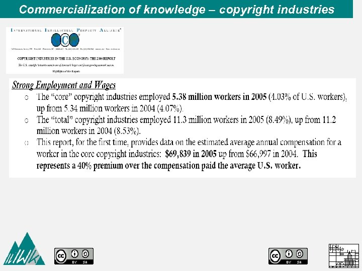 Commercialization of knowledge – copyright industries