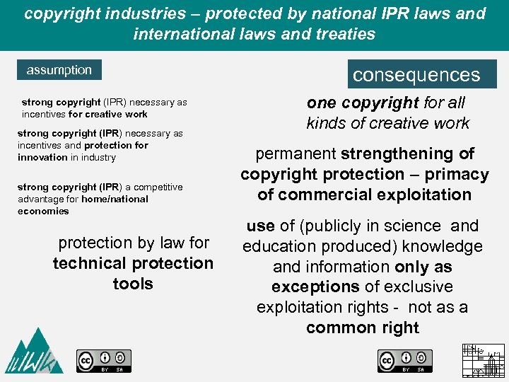 copyright industries – protected by national IPR laws and international laws and treaties assumption