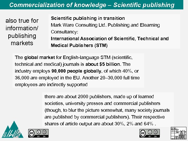Commercialization of knowledge – Scientific publishing also true for information/ publishing markets Scientific publishing