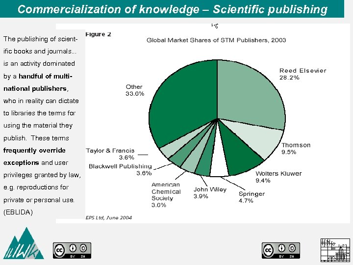 Commercialization of knowledge – Scientific publishing The publishing of scientific books and journals. .