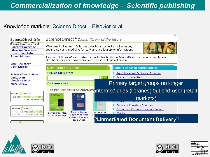 Commercialization of knowledge – Scientific publishing Knowledge markets: Science Direct – Elsevier et al.