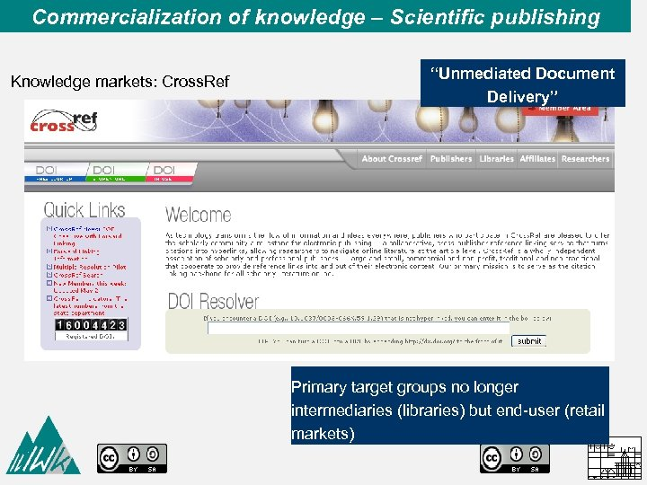 """Commercialization of knowledge – Scientific publishing Knowledge markets: Cross. Ref """"Unmediated Document Delivery"""" Primary"""