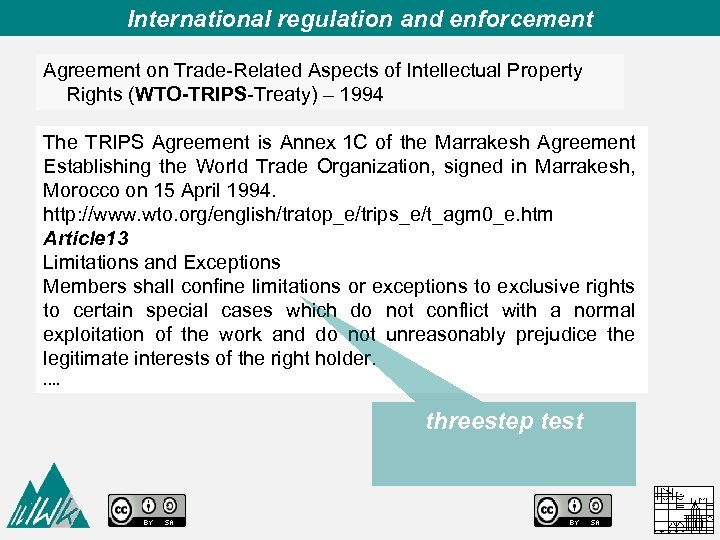International regulation and enforcement Agreement on Trade-Related Aspects of Intellectual Property Rights (WTO-TRIPS-Treaty) –