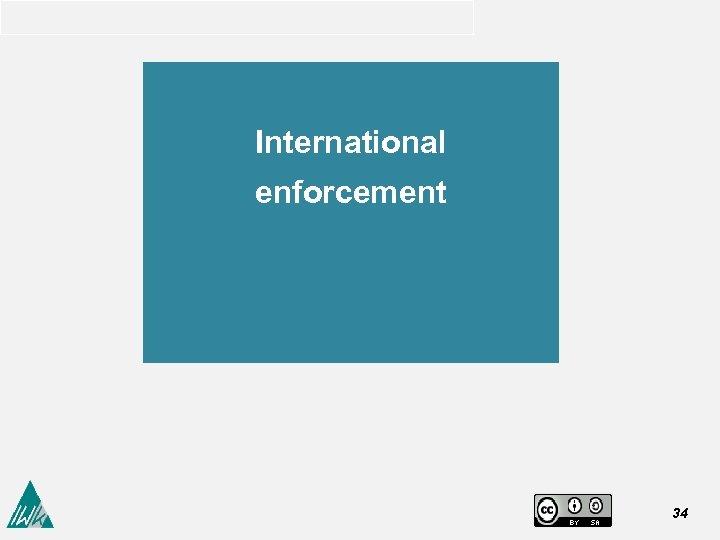 International enforcement 34