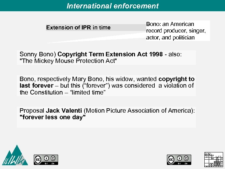 International enforcement Extension of IPR in time Bono: an American record producer, singer, actor,