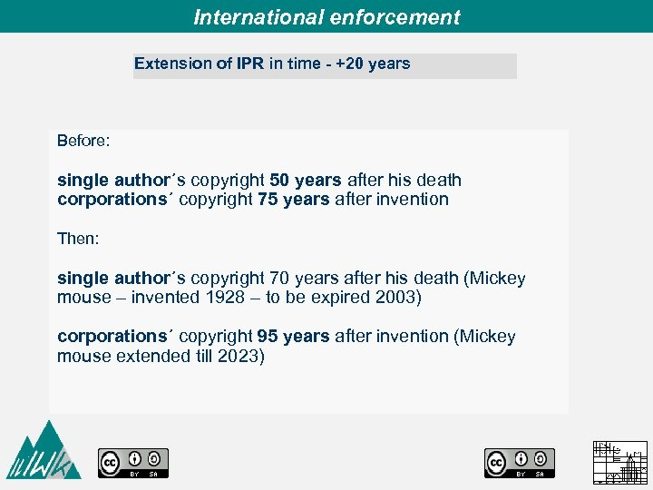 International enforcement Extension of IPR in time - +20 years Before: single author´s copyright