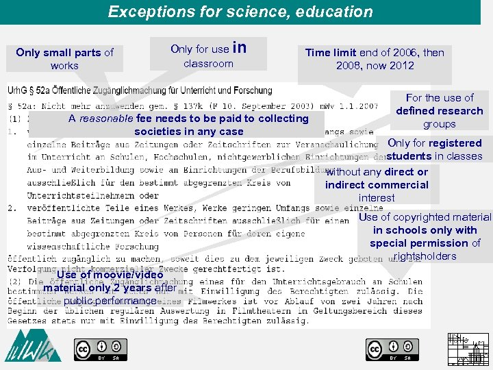 Exceptions for science, education Only small parts of works Only for use in classroom